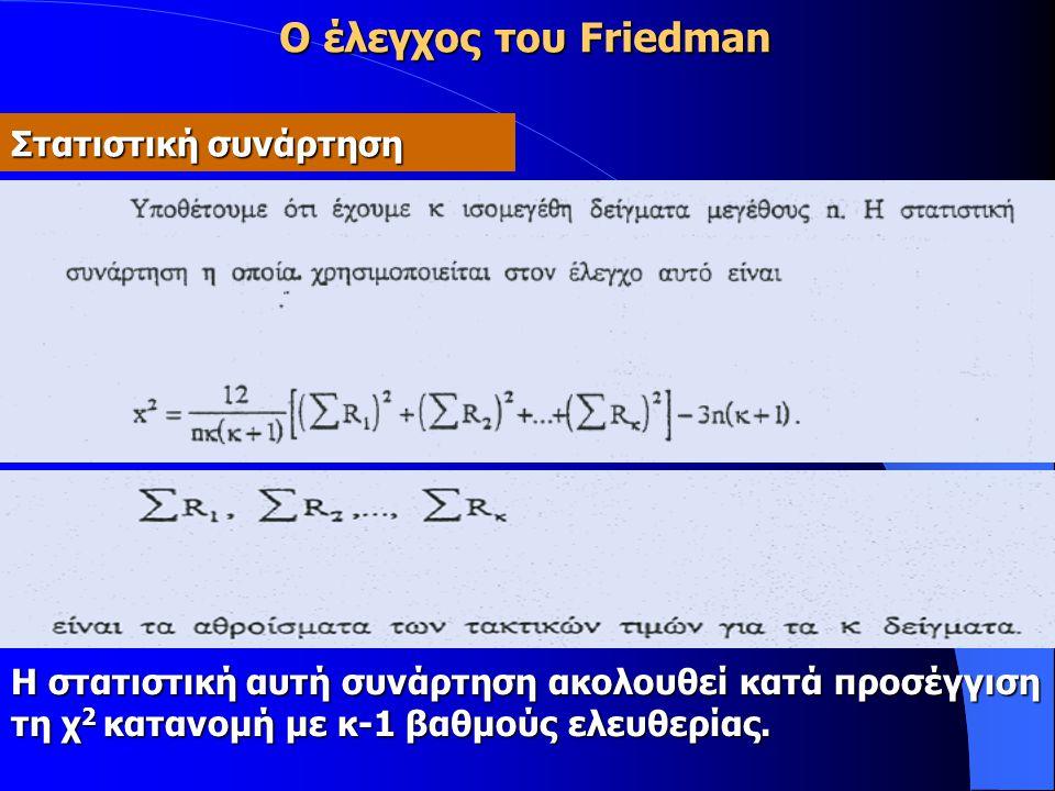 Ο έλεγχος του Friedman Στατιστική συνάρτηση