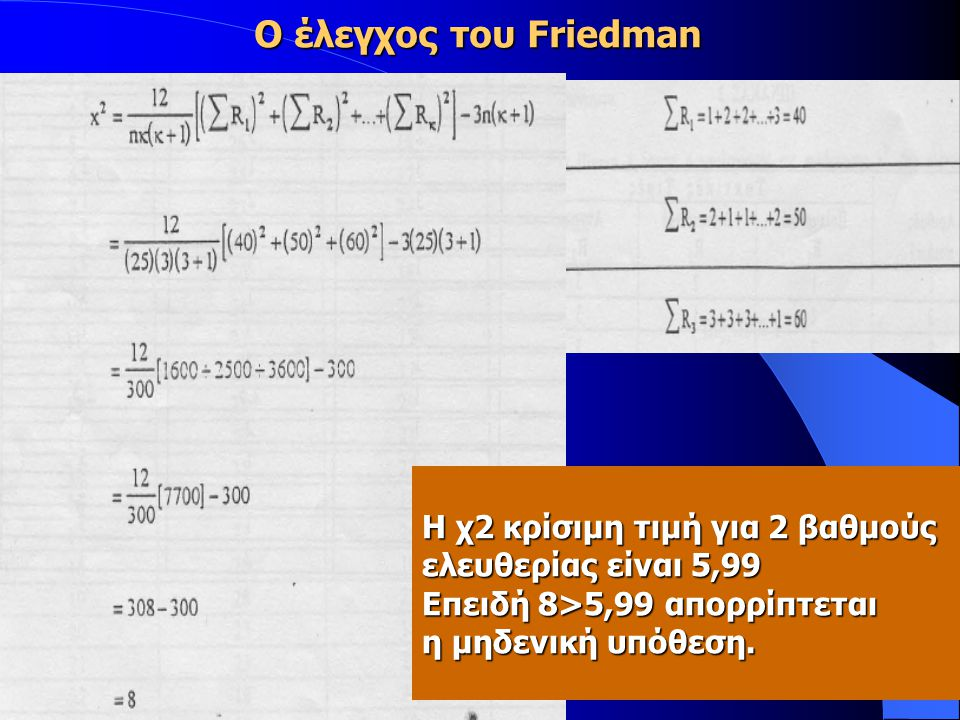 Ο έλεγχος του Friedman Η χ2 κρίσιμη τιμή για 2 βαθμούς