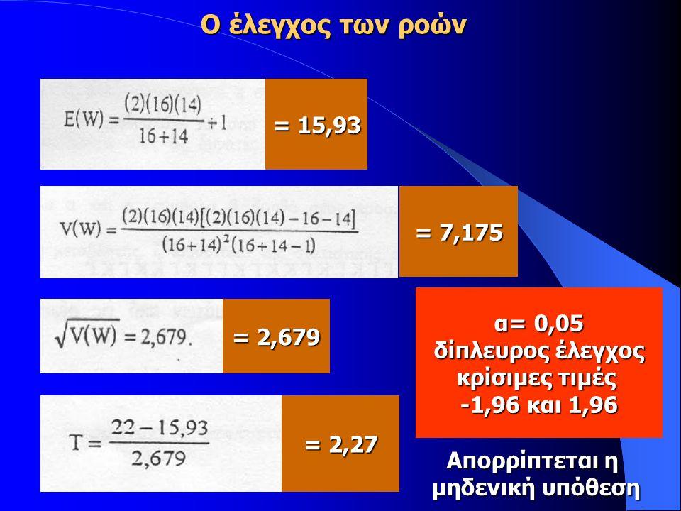 Ο έλεγχος των ροών = 15,93 = 7,175 α= 0,05 = 2,679 δίπλευρος έλεγχος