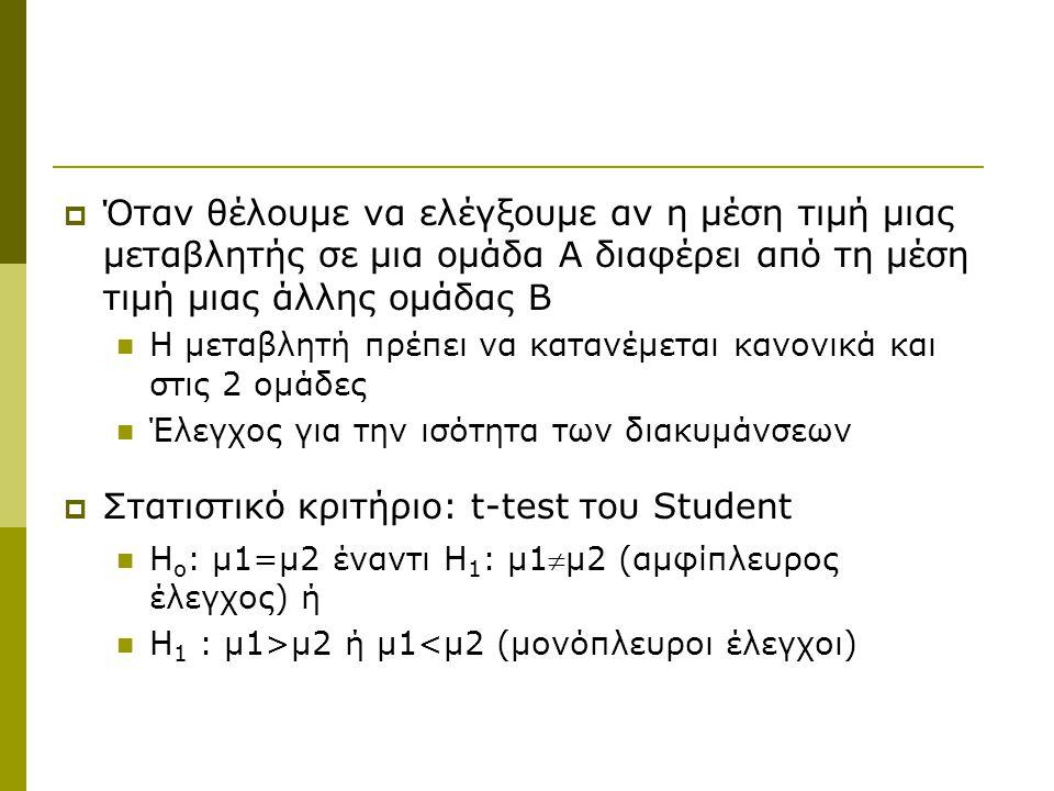 Στατιστικό κριτήριο: t-test του Student