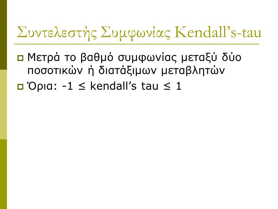 Συντελεστής Συμφωνίας Kendall's-tau