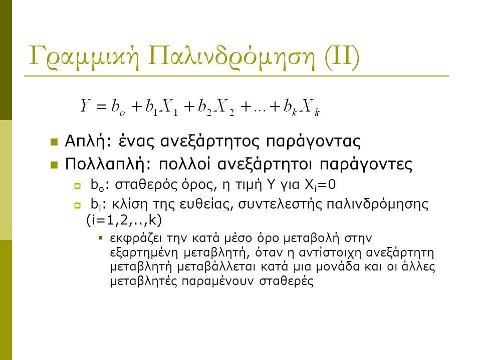 Γραμμική Παλινδρόμηση (ΙΙ)