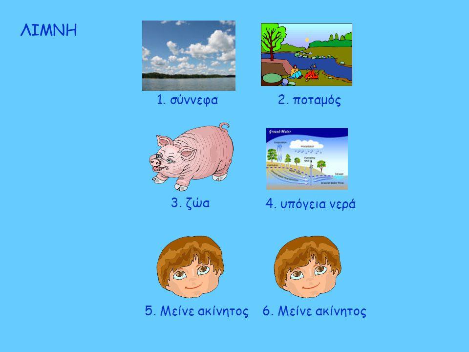 ΛΙΜΝΗ 1. σύννεφα 2. ποταμός 3. ζώα 4. υπόγεια νερά 5. Μείνε ακίνητος