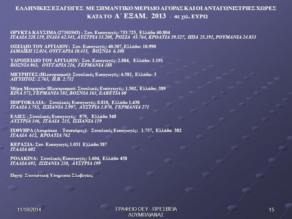 ΚΑΤΑ ΤΟ Α΄ ΕΞΑΜ. 2013 - σε χιλ. ΕΥΡΩ