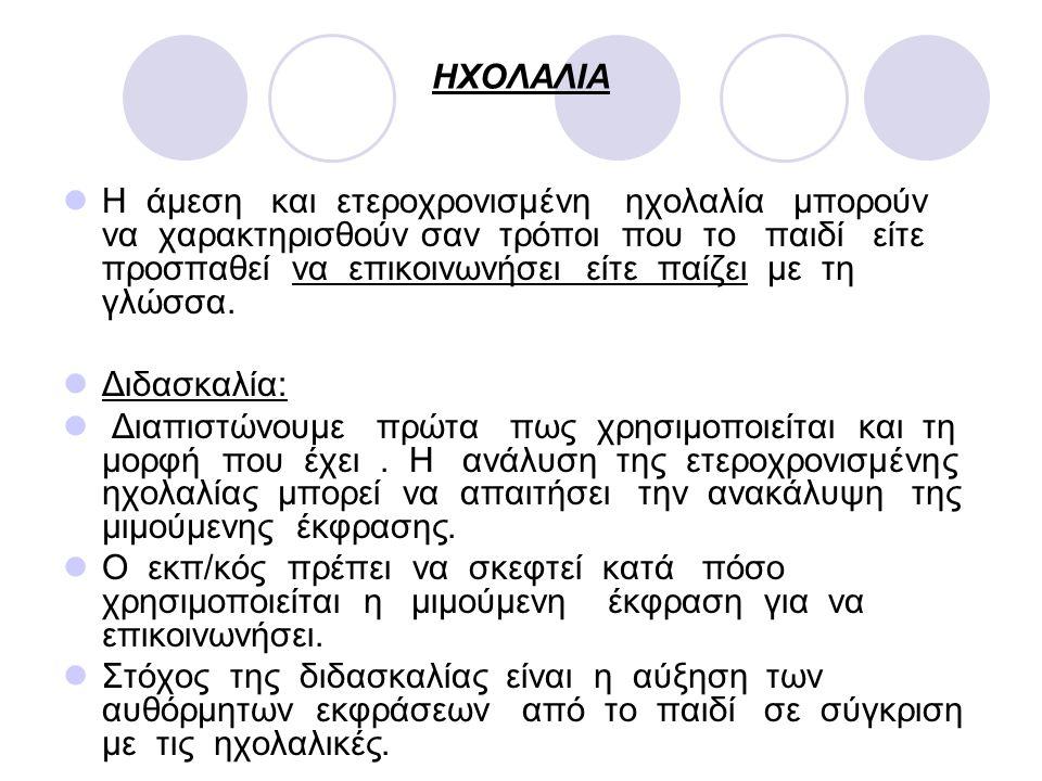ΗΧΟΛΑΛΙΑ