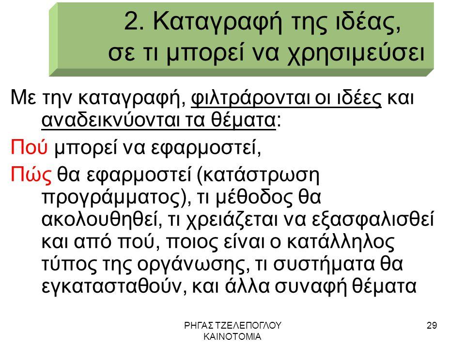 2. Καταγραφή της ιδέας, σε τι μπορεί να χρησιμεύσει