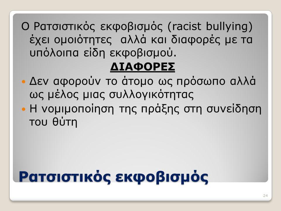 Ρατσιστικός εκφοβισμός