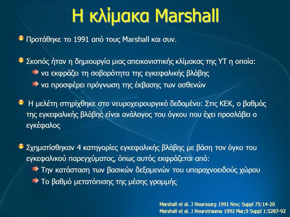 Η κλίμακα Marshall Προτάθηκε το 1991 από τους Marshall και συν.