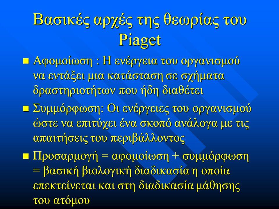 Βασικές αρχές της θεωρίας του Piaget