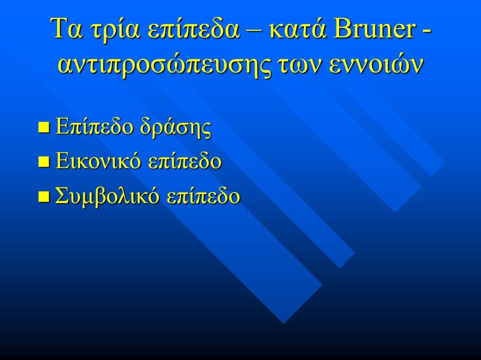 Τα τρία επίπεδα – κατά Bruner -αντιπροσώπευσης των εννοιών