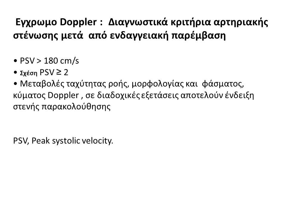Εγχρωμο Doppler : Διαγνωστικά κριτήρια αρτηριακής στένωσης μετά από ενδαγγειακή παρέμβαση