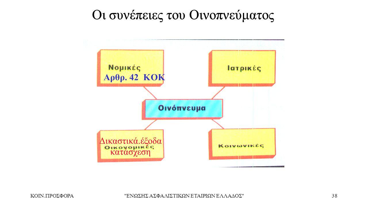 ΕΝΩΣΗΣ ΑΣΦΑΛΙΣΤΙΚΩΝ ΕΤΑΙΡΙΩΝ ΕΛΛΑΔΟΣ