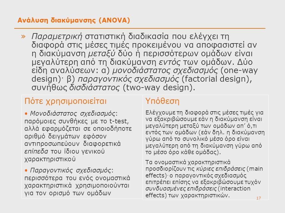 Ανάλυση διακύμανσης (ANOVA)