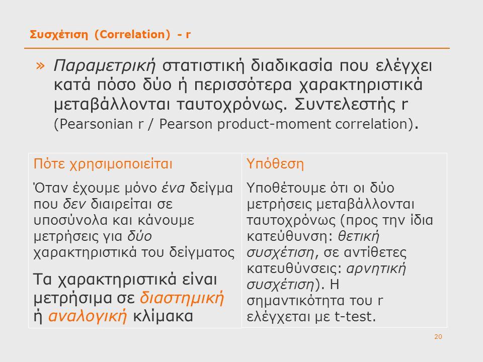 Συσχέτιση (Correlation) - r