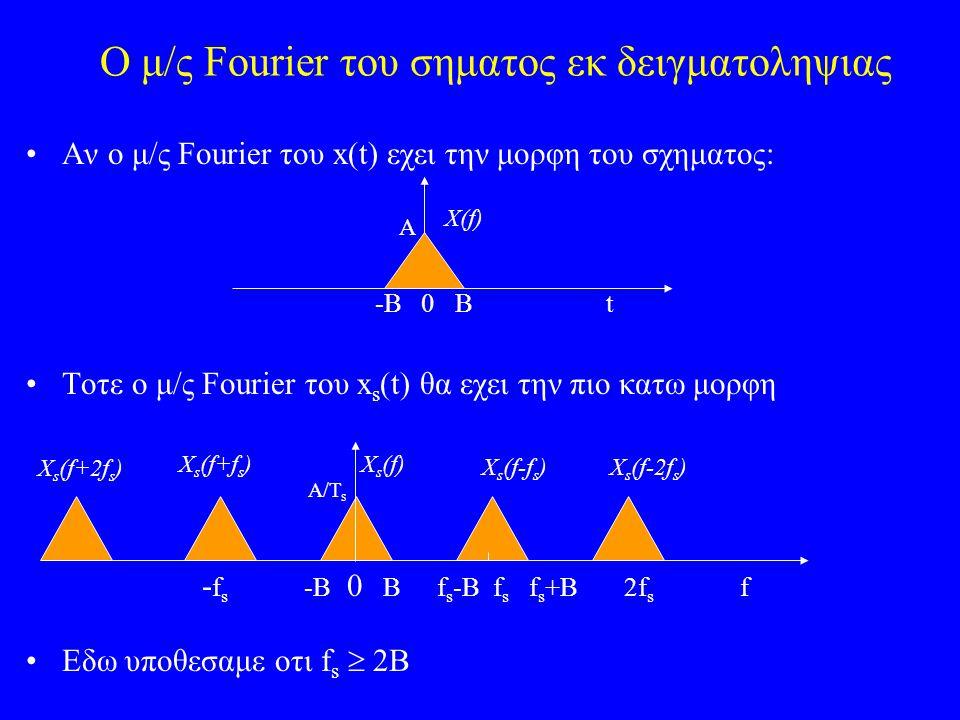 Ο μ/ς Fourier του σηματος εκ δειγματοληψιας