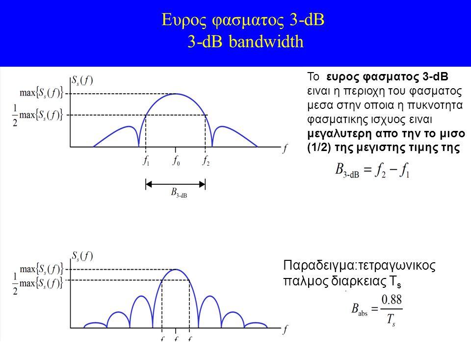 Ευρος φασματος 3-dB 3-dB bandwidth