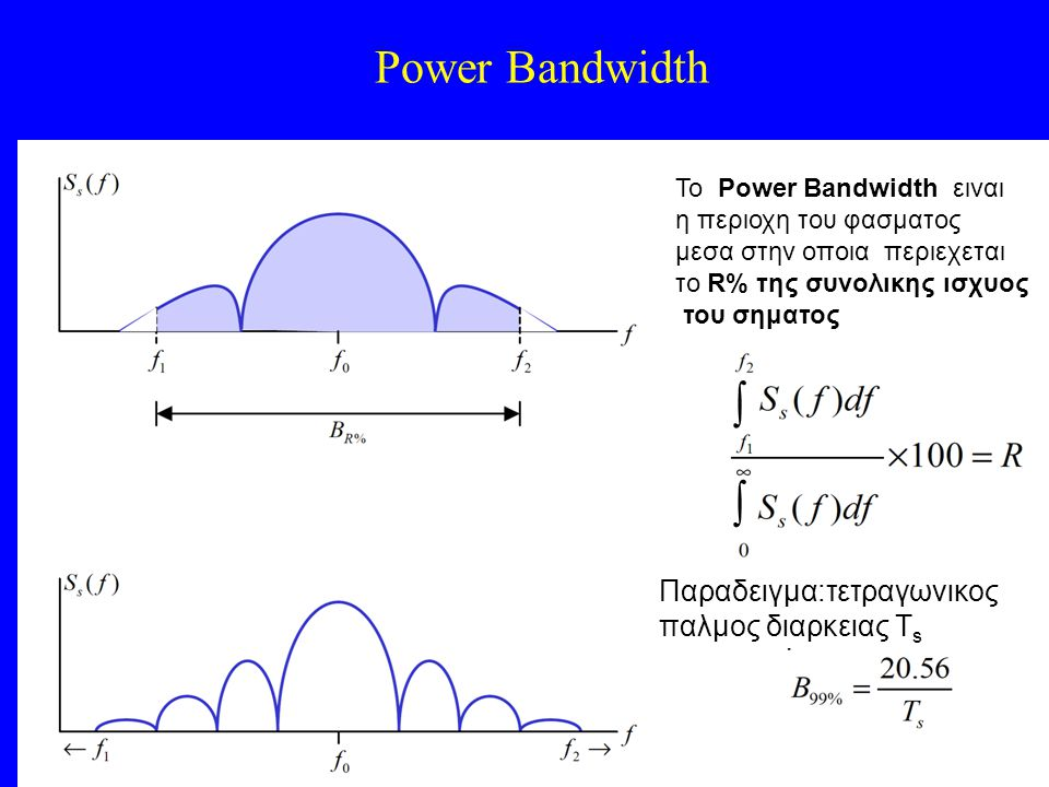 Power Bandwidth     Παραδειγμα:τετραγωνικος παλμος διαρκειας Τs