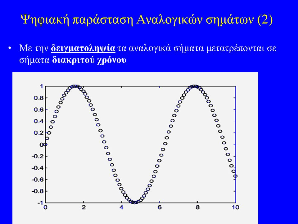 Ψηφιακή παράσταση Αναλογικών σημάτων (2)