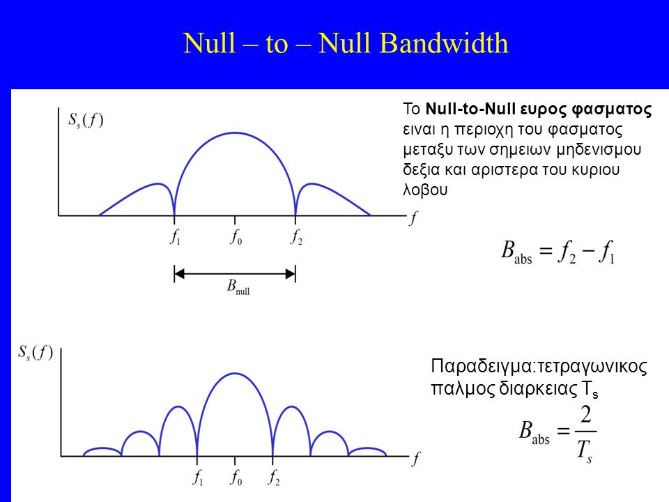 Null – to – Null Bandwidth