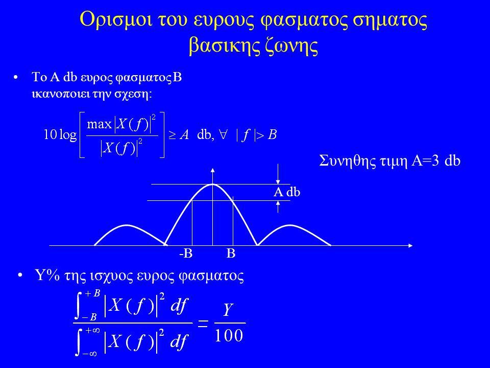 Ορισμοι του ευρους φασματος σηματος βασικης ζωνης