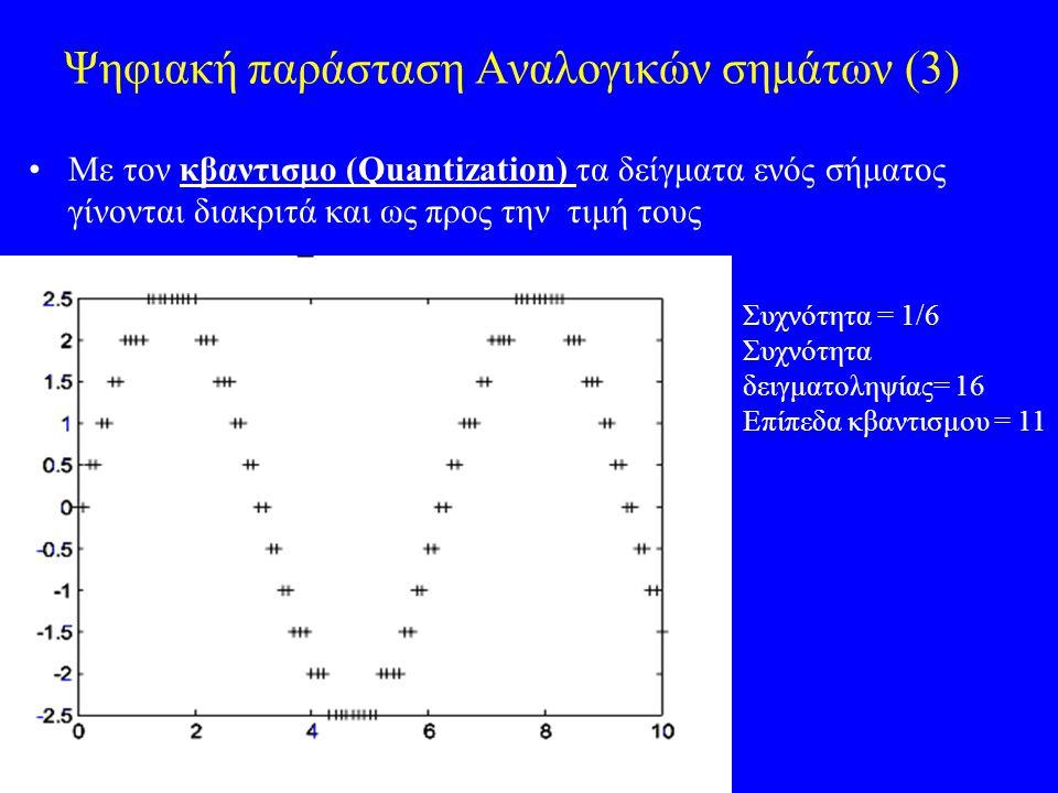 Ψηφιακή παράσταση Αναλογικών σημάτων (3)