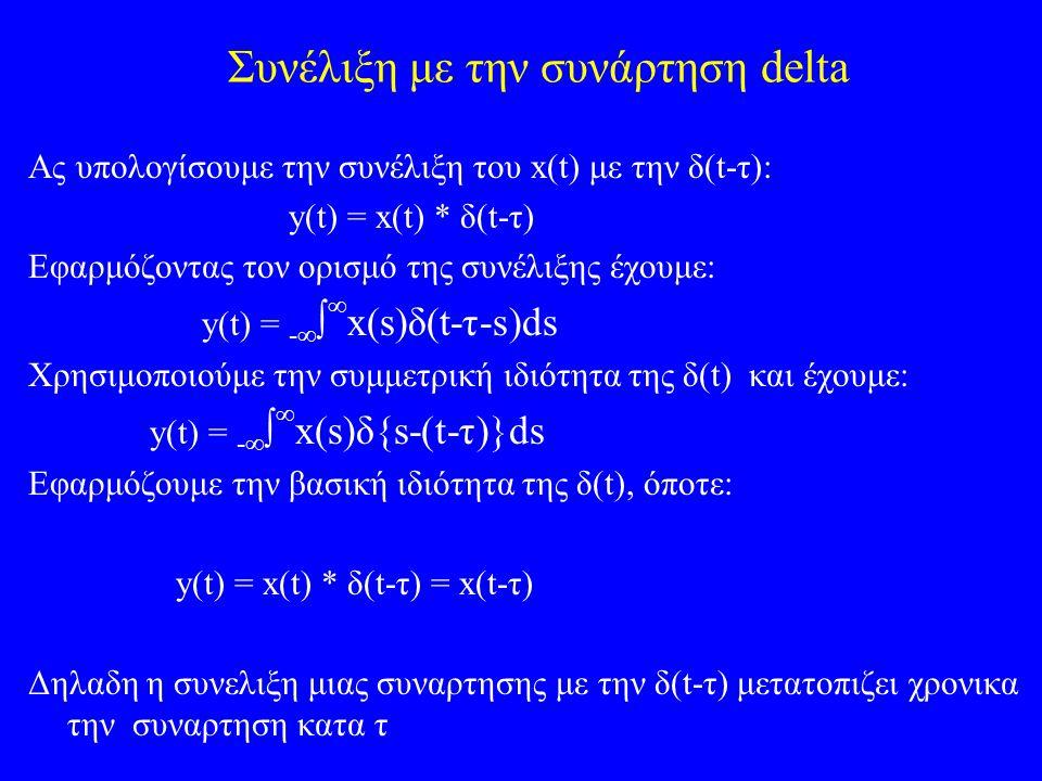 Συνέλιξη με την συνάρτηση delta