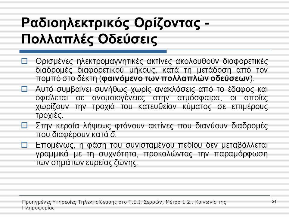 Ραδιοηλεκτρικός Ορίζοντας - Πολλαπλές Οδεύσεις
