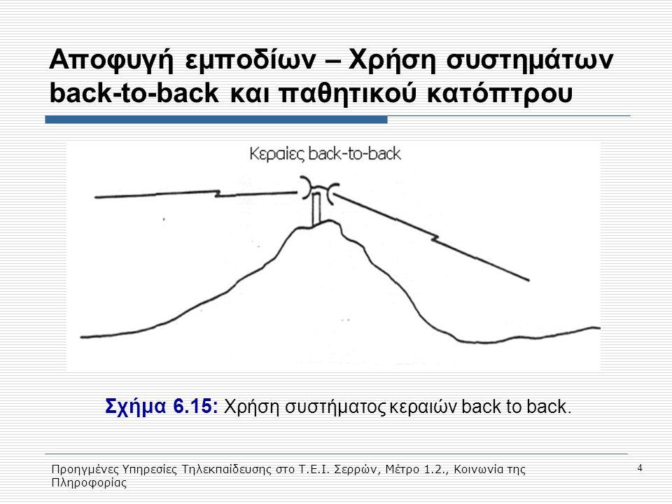 Σχήμα 6.15: Χρήση συστήματος κεραιών back to back.