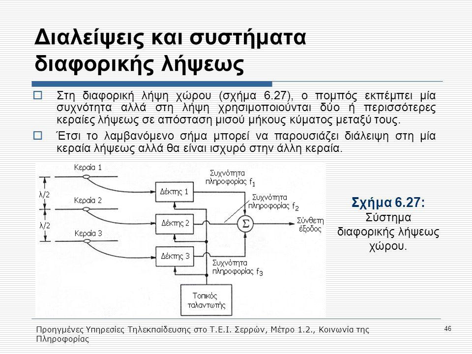 Διαλείψεις και συστήματα διαφορικής λήψεως