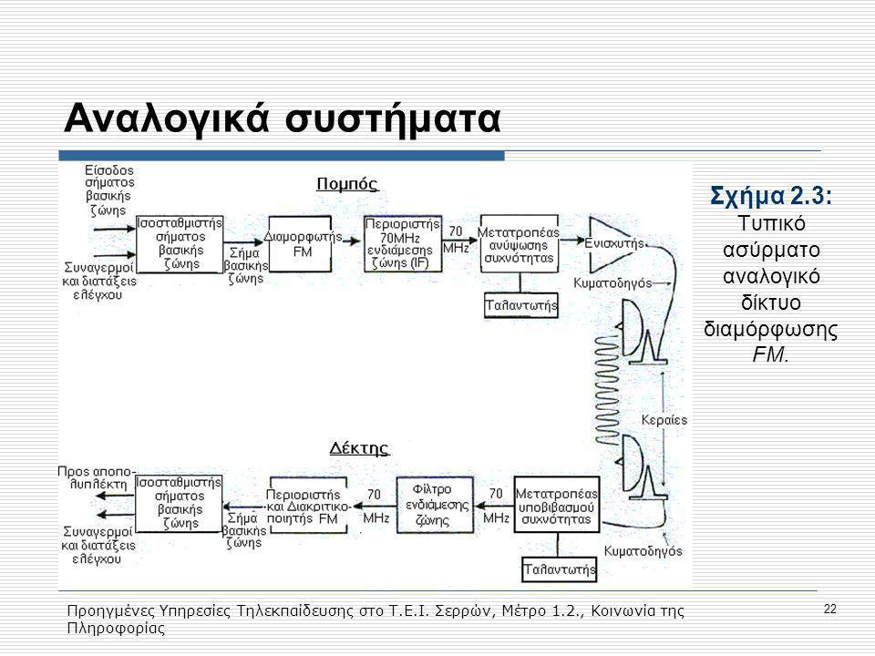 Σχήμα 2.3: Tυπικό ασύρματο αναλογικό δίκτυο διαμόρφωσης FM.