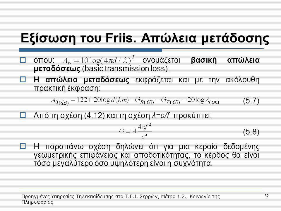 Εξίσωση του Friis. Aπώλεια μετάδοσης