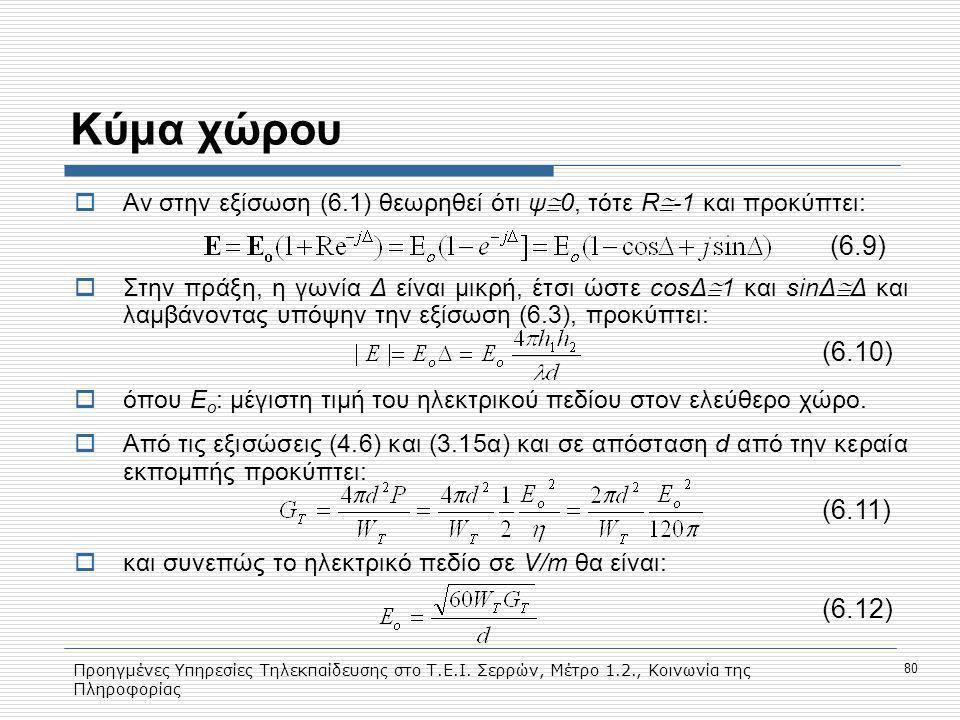 Κύμα χώρου Αν στην εξίσωση (6.1) θεωρηθεί ότι ψ0, τότε R-1 και προκύπτει: