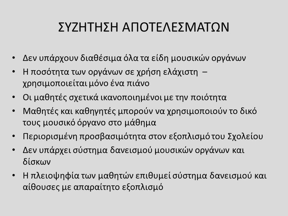 ΣΥΖΗΤΗΣΗ ΑΠΟΤΕΛΕΣΜΑΤΩΝ