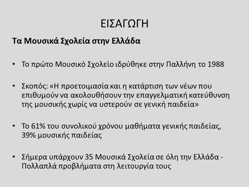ΕΙΣΑΓΩΓΗ Τα Μουσικά Σχολεία στην Ελλάδα
