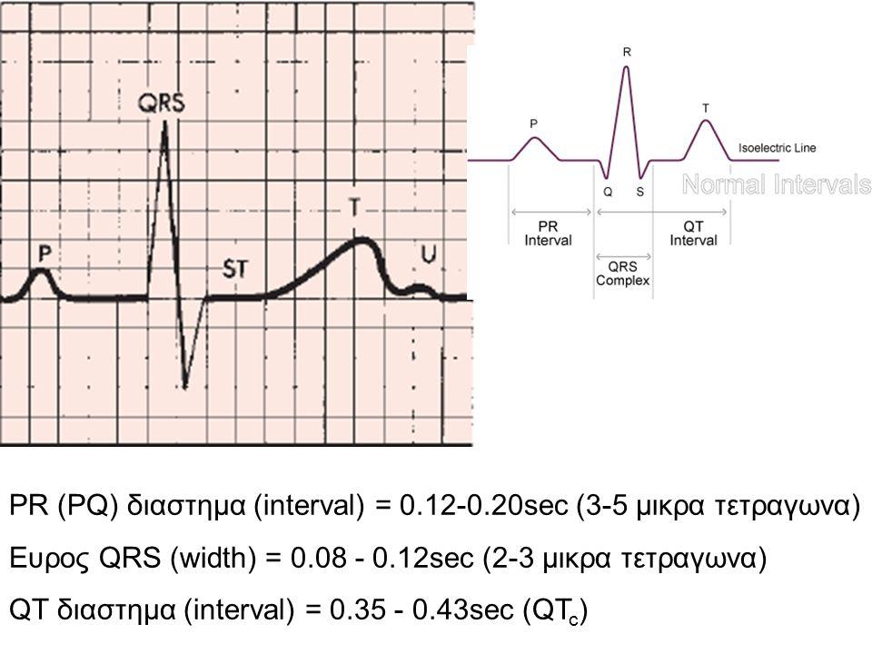 PR (PQ) διαστημα (interval) = 0.12-0.20sec (3-5 μικρα τετραγωνα)