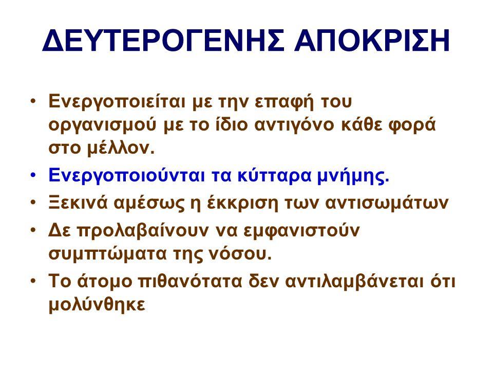 ΔΕΥΤΕΡΟΓΕΝΗΣ ΑΠΟΚΡΙΣΗ