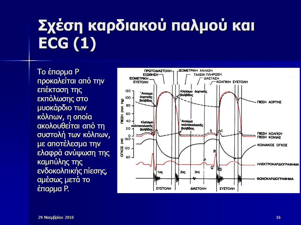 Σχέση καρδιακού παλμού και ECG (1)