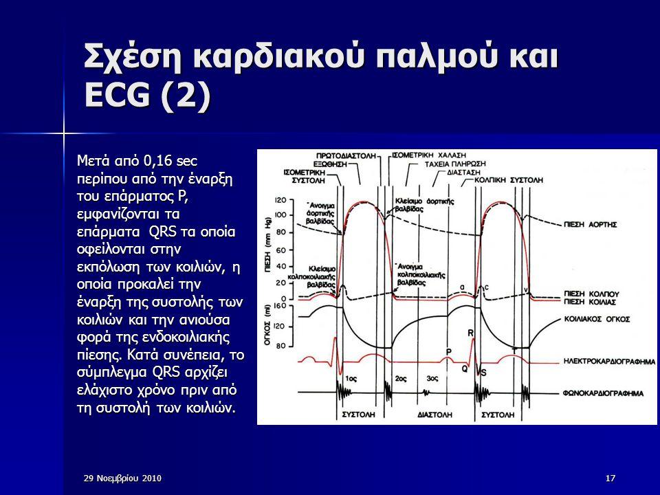 Σχέση καρδιακού παλμού και ECG (2)