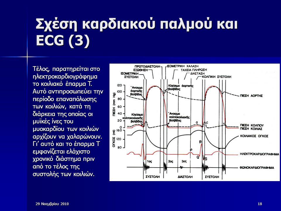 Σχέση καρδιακού παλμού και ECG (3)