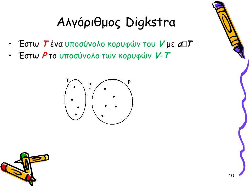 Αλγόριθμος Digkstra Έστω Τ ένα υποσύνολο κορυφών του V με αÏΤ