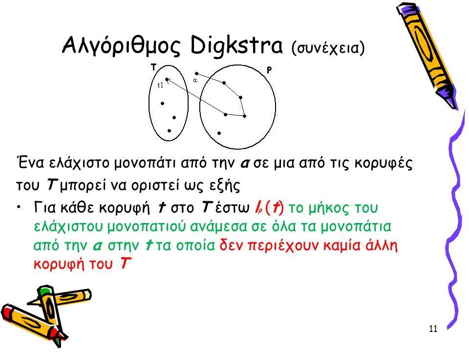 Αλγόριθμος Digkstra (συνέχεια)