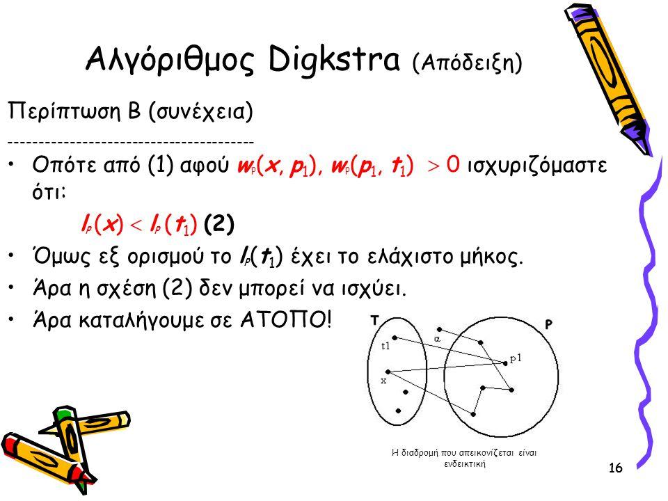 Αλγόριθμος Digkstra (Απόδειξη)