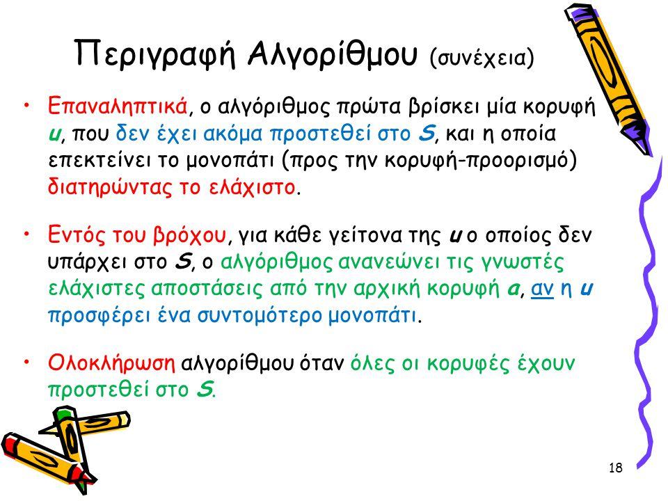 Περιγραφή Αλγορίθμου (συνέχεια)