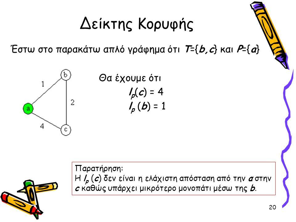Δείκτης Κορυφής Έστω στο παρακάτω απλό γράφημα ότι Τ={b,c} και P={a} Θα έχουμε ότι lp(c) = 4 lp (b) = 1