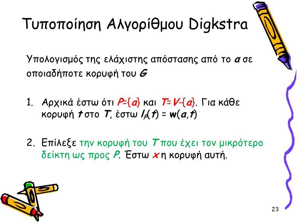 Τυποποίηση Αλγορίθμου Digkstra