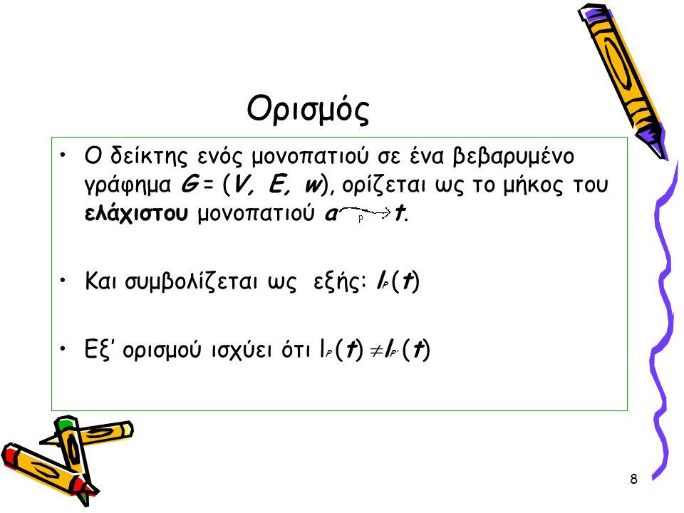 Ορισμός Ο δείκτης ενός μονοπατιού σε ένα βεβαρυμένο γράφημα G = (V, E, w), ορίζεται ως το μήκος του ελάχιστου μονοπατιού a p t.