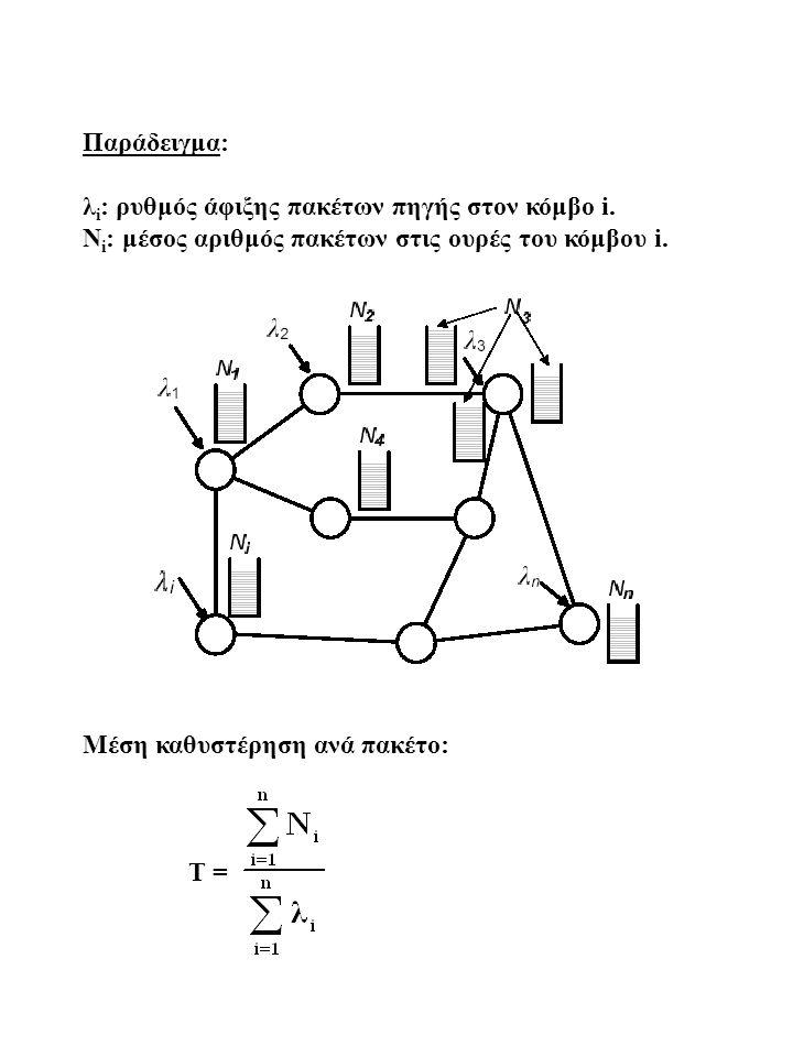 Παράδειγμα: λi: ρυθμός άφιξης πακέτων πηγής στον κόμβο i. Ni: μέσος αριθμός πακέτων στις ουρές του κόμβου i.