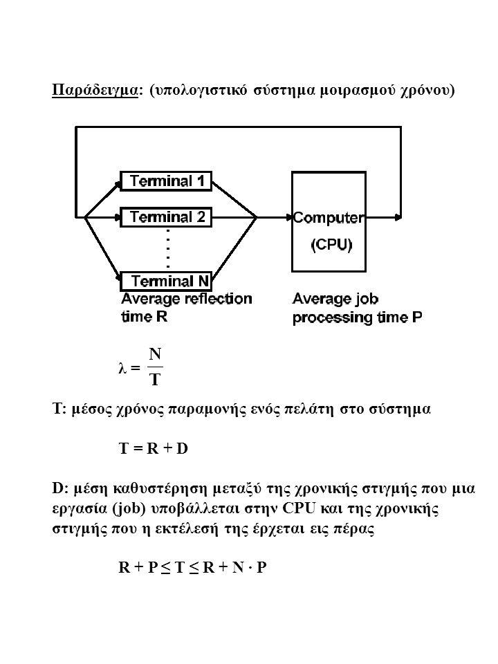 Παράδειγμα: (υπολογιστικό σύστημα μοιρασμού χρόνου)