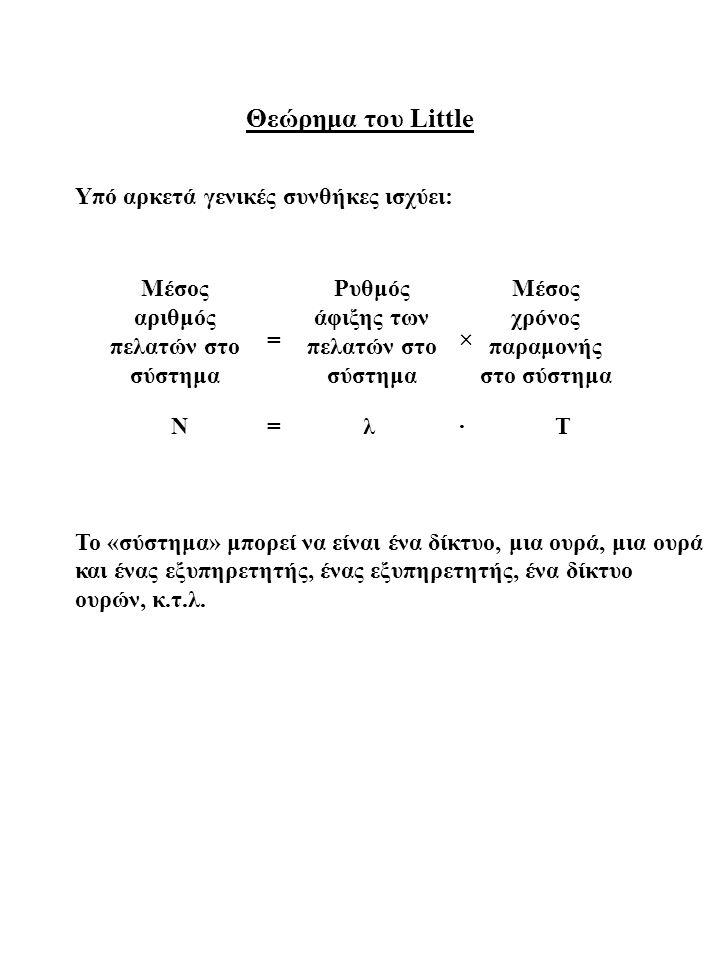 Θεώρημα του Little Yπό αρκετά γενικές συνθήκες ισχύει: = × Ν = λ ∙ Τ