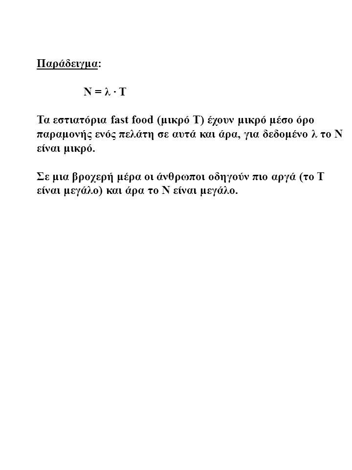 Παράδειγμα: Ν = λ ∙ Τ.